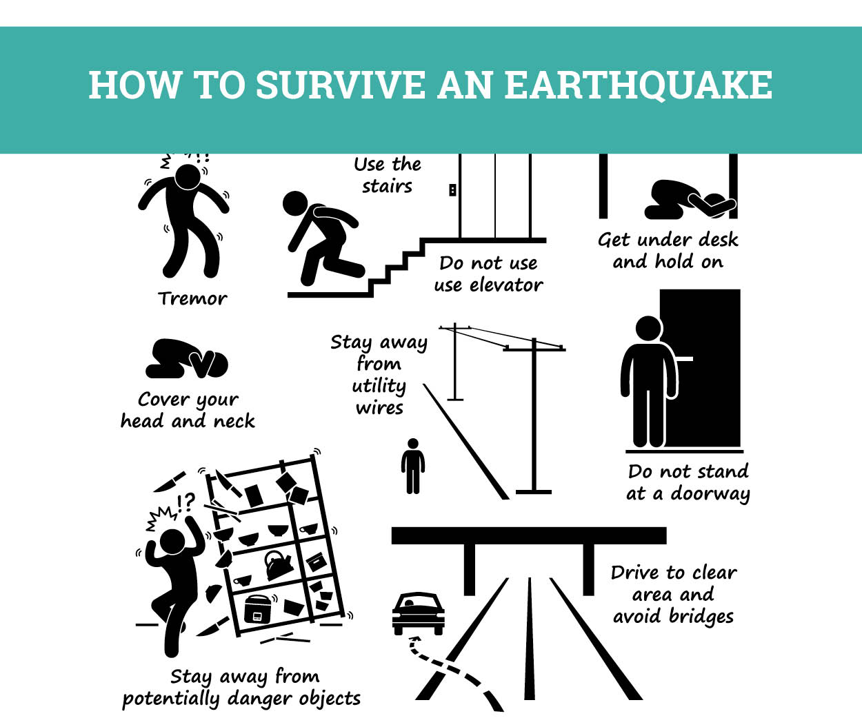 How to survive an earthquake car insurance cover for Best place to be in an earthquake