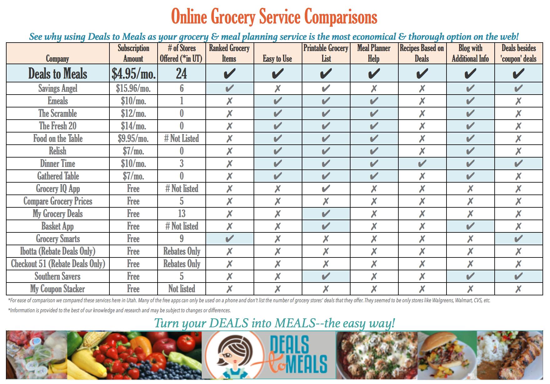 Grocery_Comparison_Sheet_xlsx